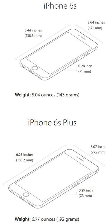 Габариты и вес iPhone 6s и iPhone 6s plus