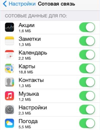 отключение мобильного интернета для отдельных приложений