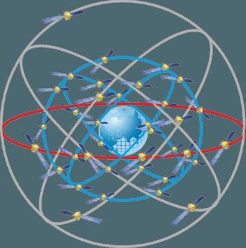 орбитальная группировка BeiDou