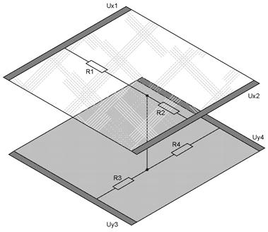 принцип работы резистивного сенсорного экрана
