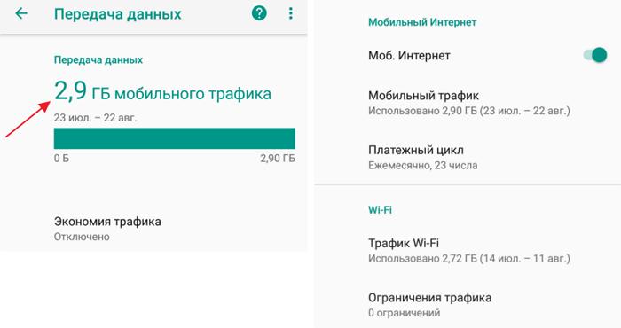 трафик на Android