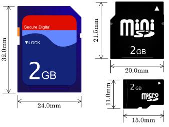 карты памяти SD, MiniSD и MicroSD