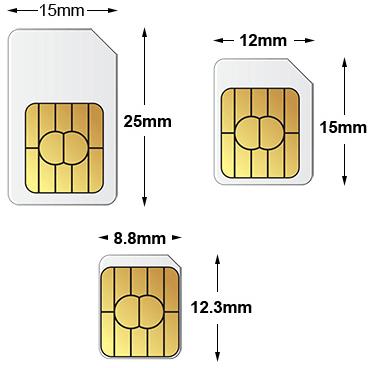 размеры MiniSIM, MicroSIM и Nano-SIM карт